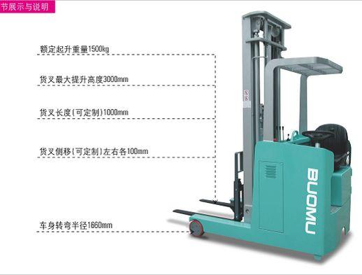 product/座驾前移式电动叉车-3.jpg