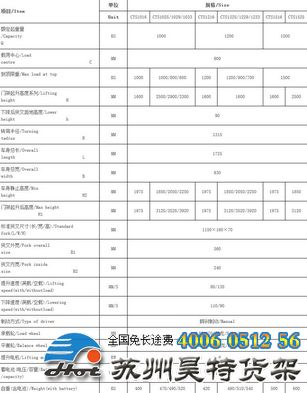 product/标准半电动堆高车-3.jpg