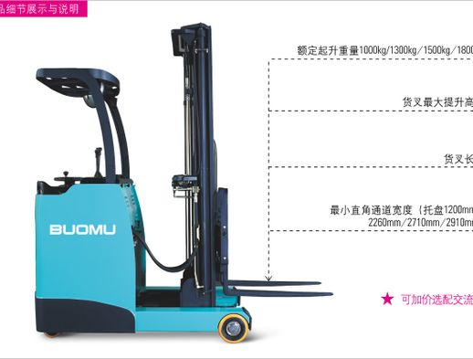 product/站驾前移式电动叉车-1.jpg